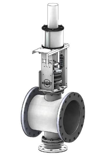 dosing valves